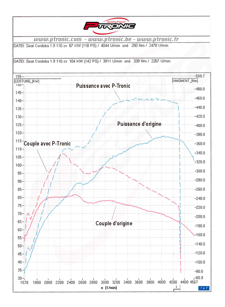 bo tier additionnel pt puce moteur diesel pour booster les audi bmw tds land rover mercedes. Black Bedroom Furniture Sets. Home Design Ideas